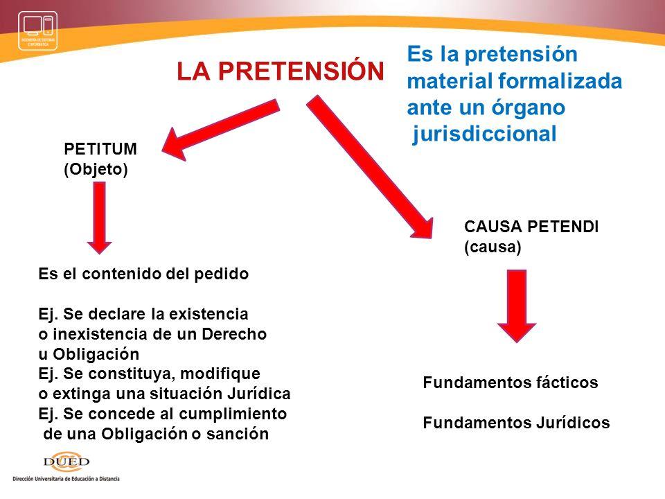 LA PRETENSIÓN Es la pretensión material formalizada ante un órgano