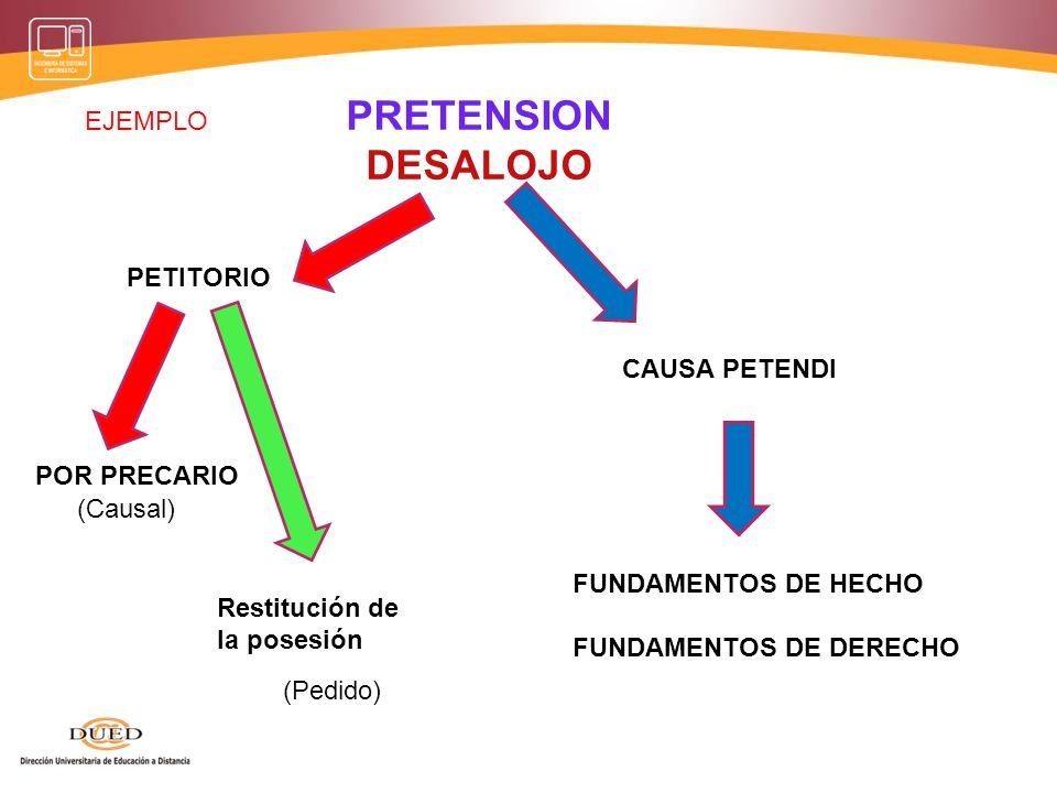 PRETENSION DESALOJO EJEMPLO PETITORIO CAUSA PETENDI POR PRECARIO
