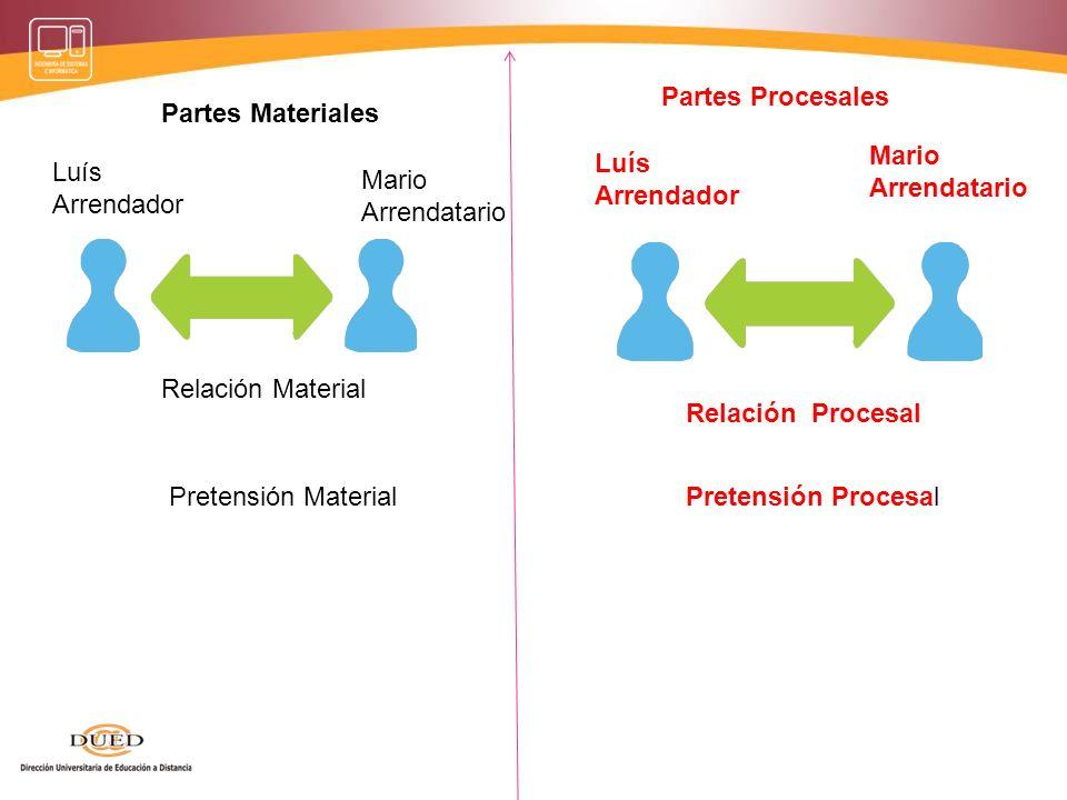 Partes Procesales Partes Materiales. Mario. Arrendatario. Luís. Arrendador. Luís. Arrendador.
