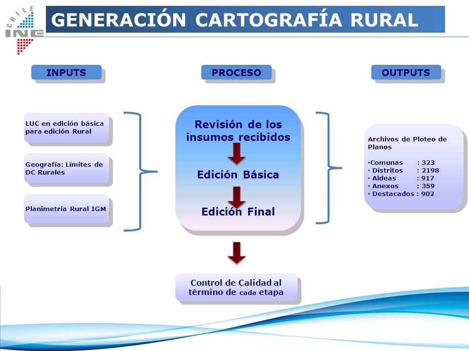 GENERACIÓN CARTOGRAFÍA RURAL