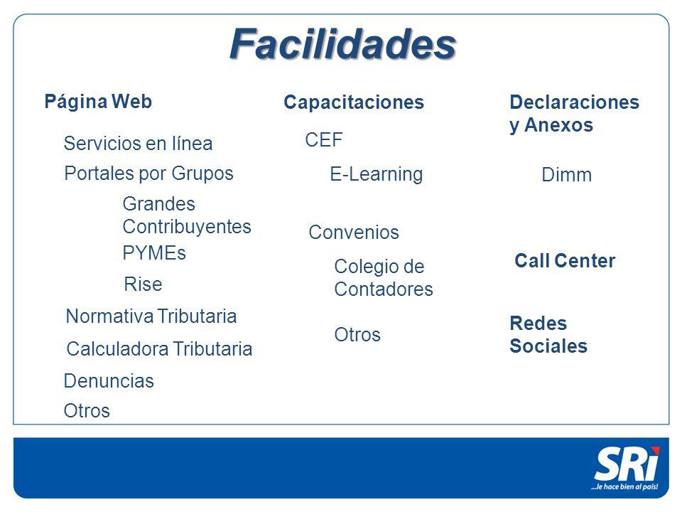 Facilidades Página Web Capacitaciones Declaraciones y Anexos