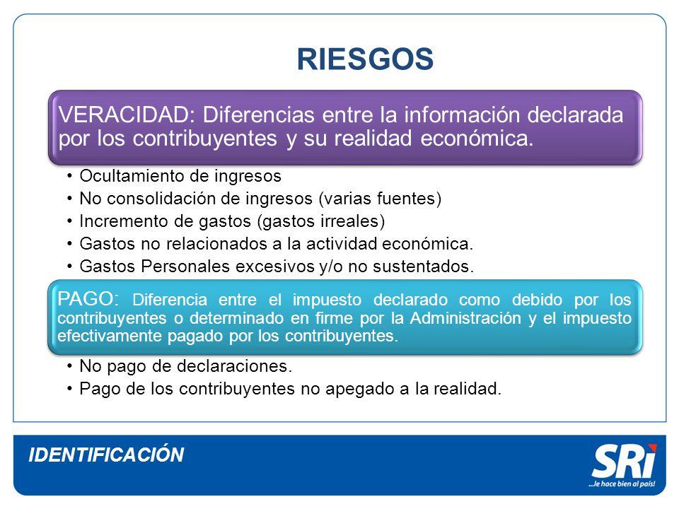RIESGOS VERACIDAD: Diferencias entre la información declarada por los contribuyentes y su realidad económica.