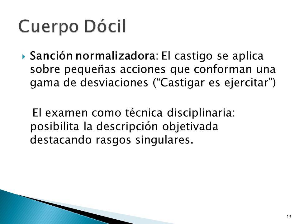 Cuerpo Dócil Sanción normalizadora: El castigo se aplica sobre pequeñas acciones que conforman una gama de desviaciones ( Castigar es ejercitar )