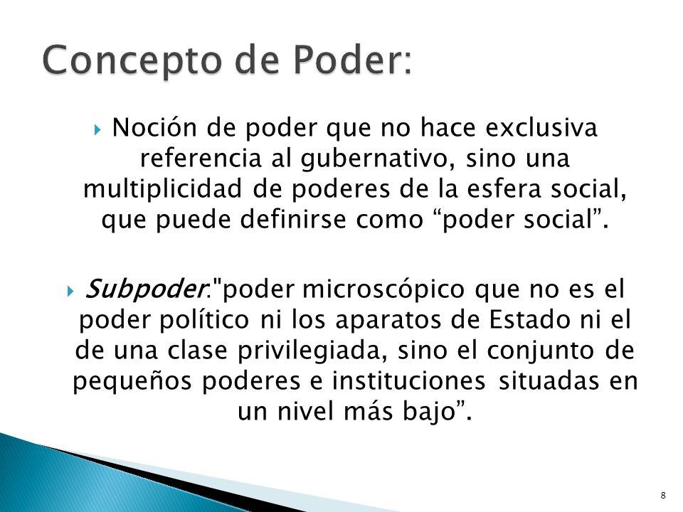 Concepto de Poder: