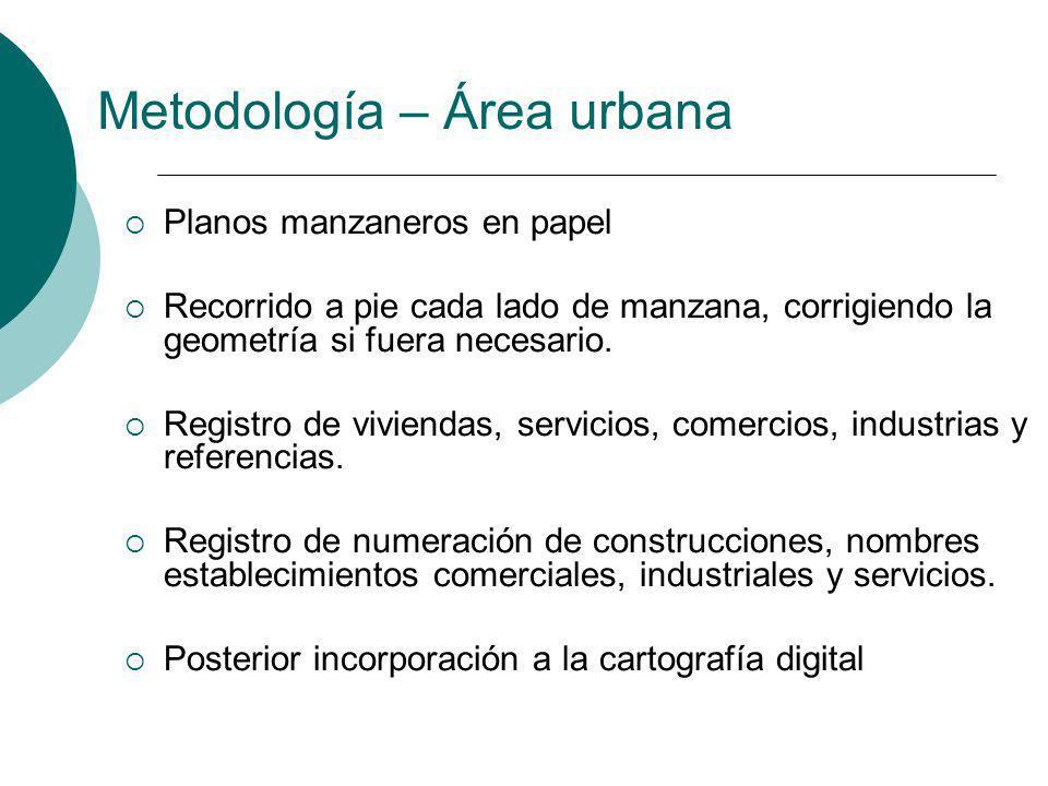 Metodología – Área urbana