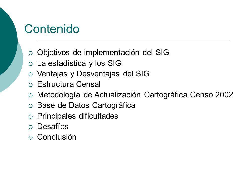 Contenido Objetivos de implementación del SIG La estadística y los SIG