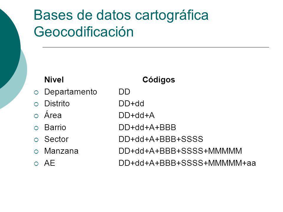 Bases de datos cartográfica Geocodificación