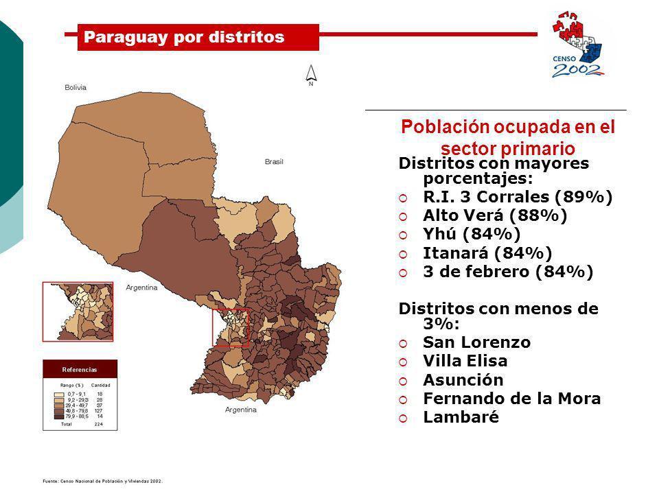 Población ocupada en el sector primario