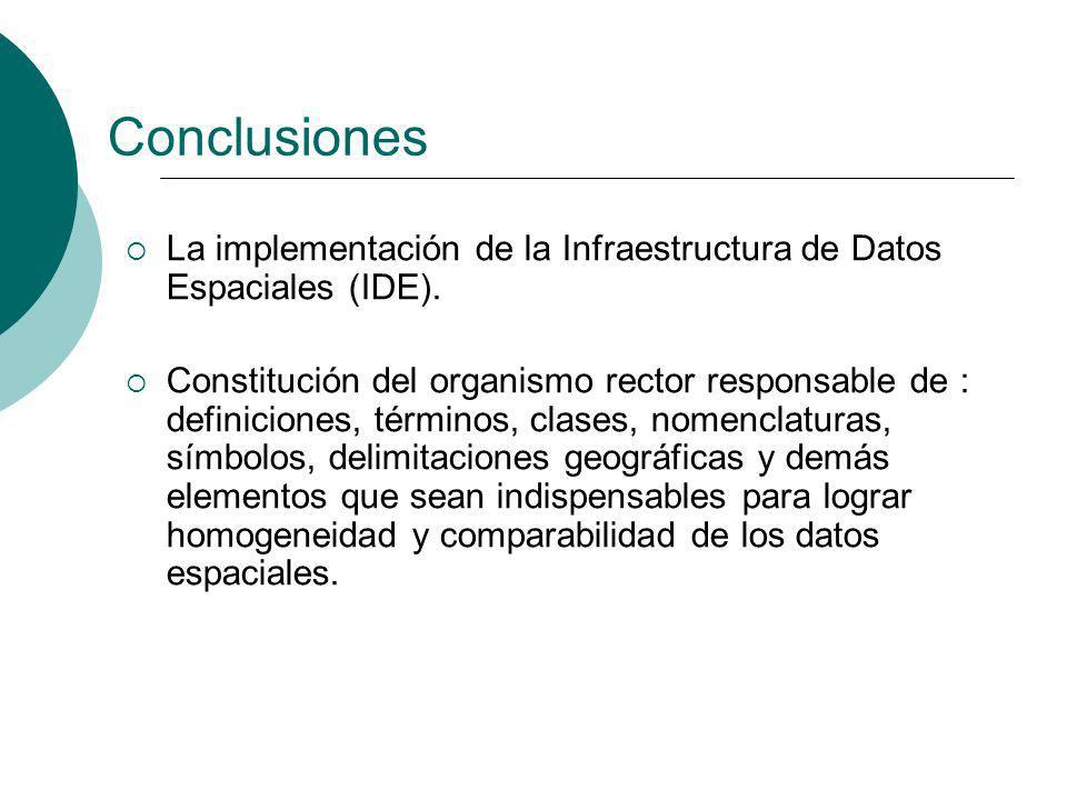 Conclusiones La implementación de la Infraestructura de Datos Espaciales (IDE).