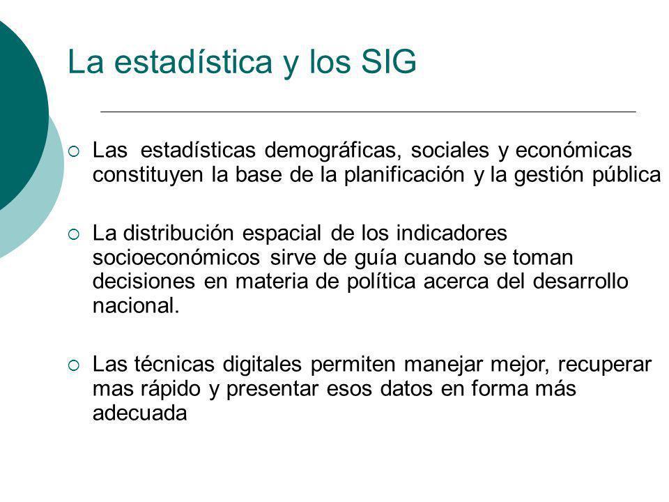 La estadística y los SIG