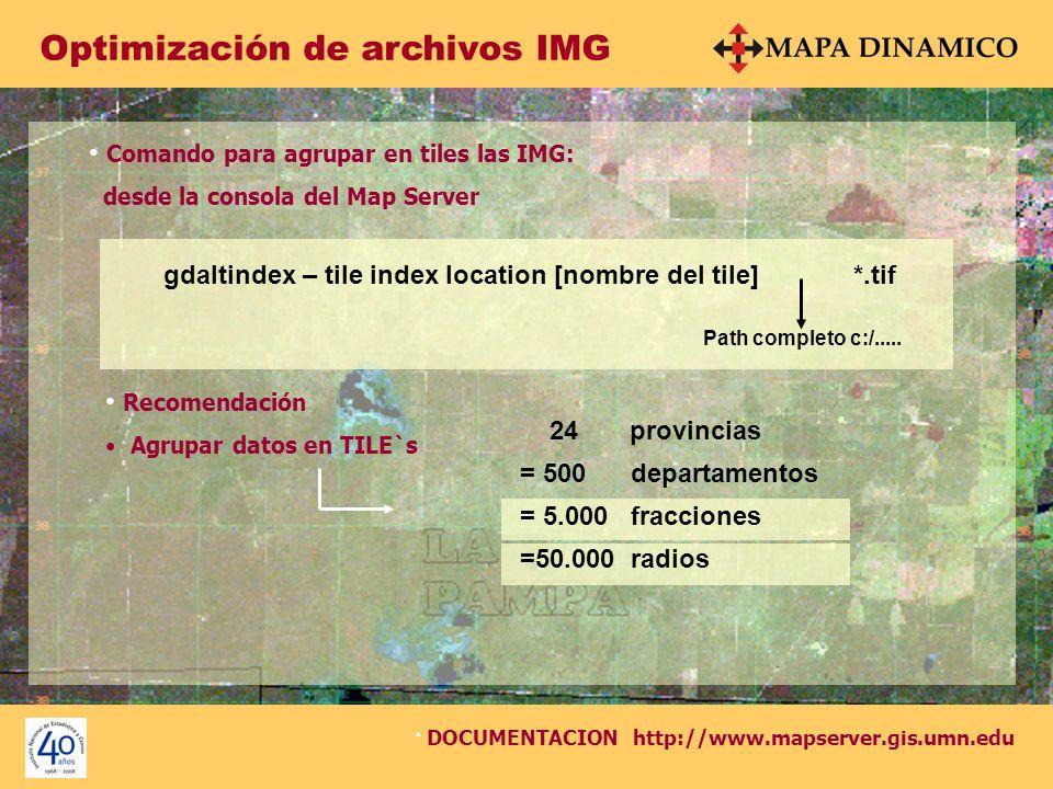 Optimización de archivos IMG