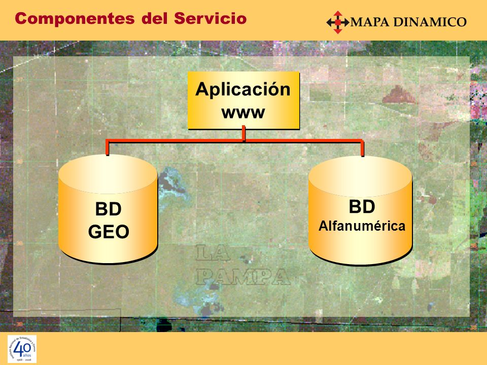 Aplicación www BD GEO BD