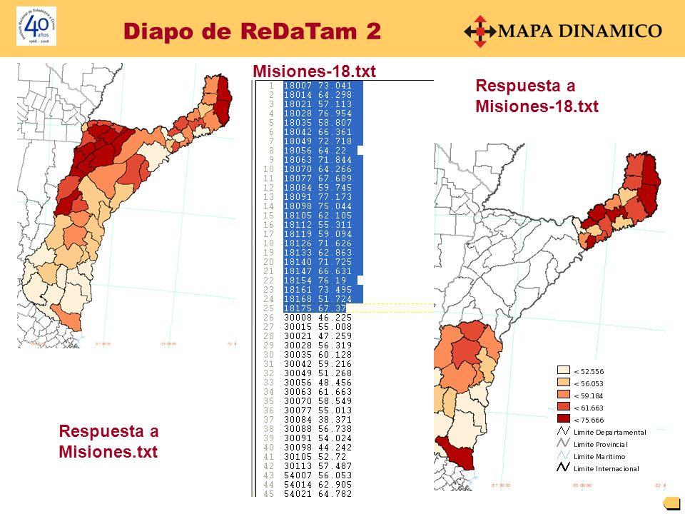 Diapo de ReDaTam 2 Misiones-18.txt Respuesta a Misiones-18.txt