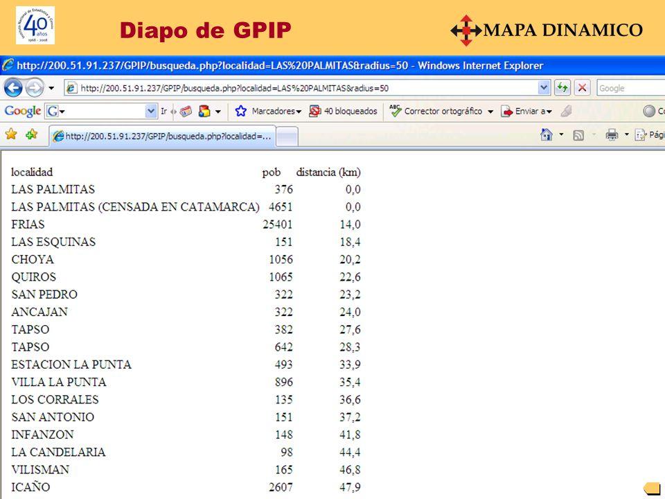 Diapo de GPIP