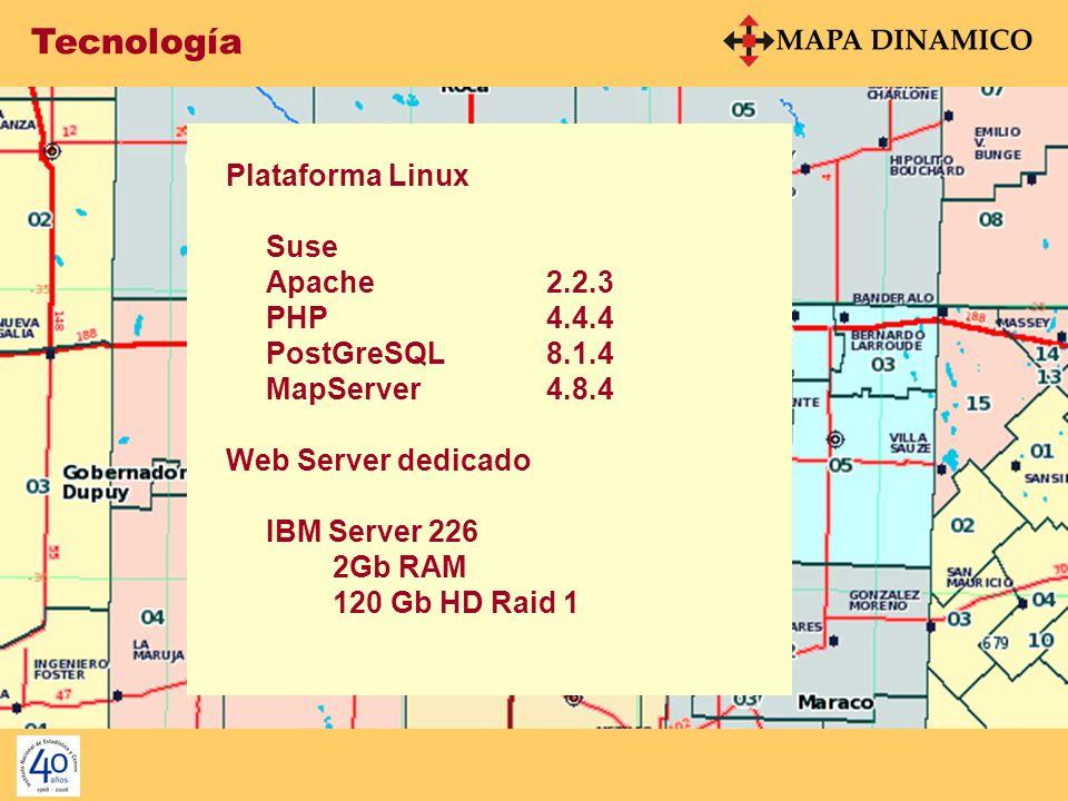 Tecnología Plataforma Linux Suse Apache 2.2.3 PHP 4.4.4