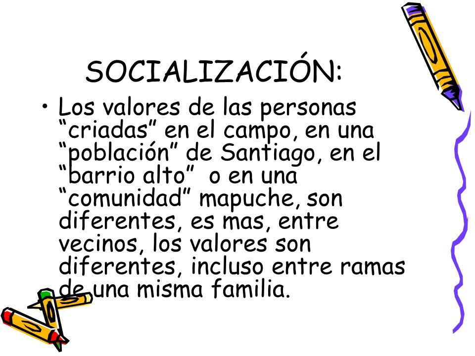 SOCIALIZACIÓN: