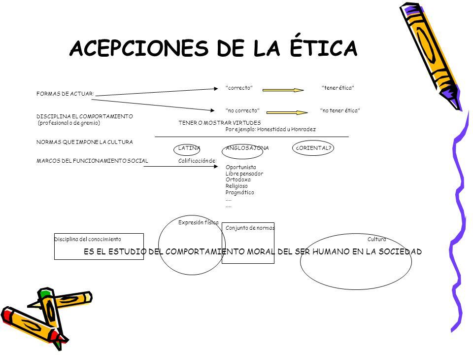 ACEPCIONES DE LA ÉTICA correcto tener ética FORMAS DE ACTUAR: