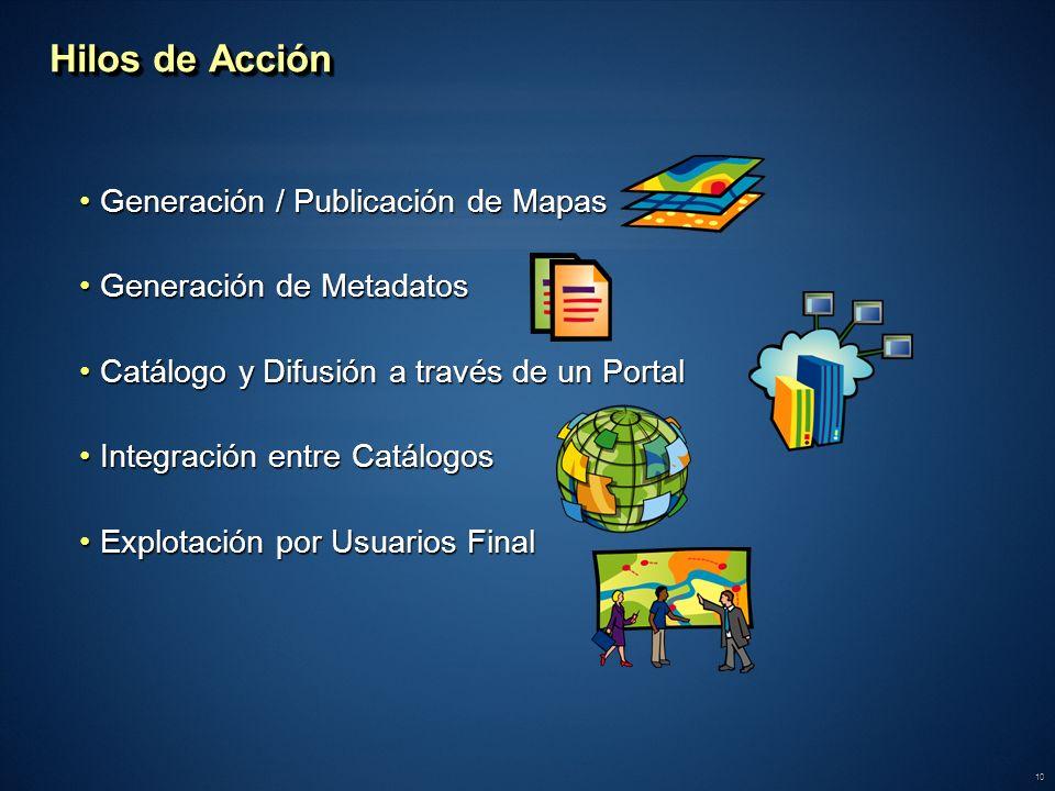 Hilos de Acción Generación / Publicación de Mapas
