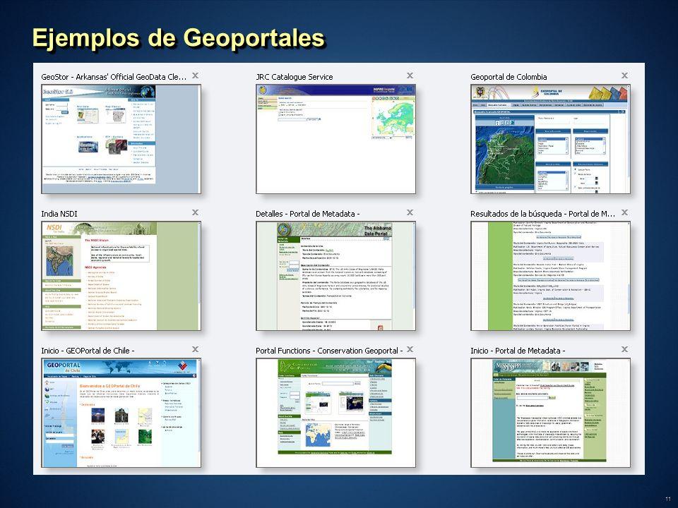 Ejemplos de Geoportales