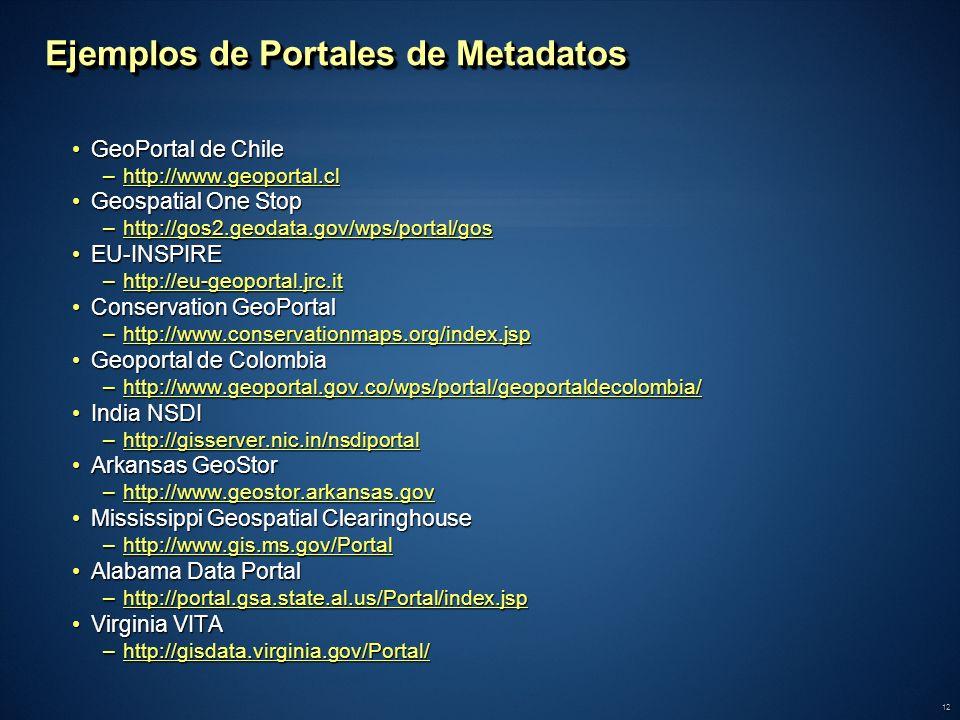 Ejemplos de Portales de Metadatos