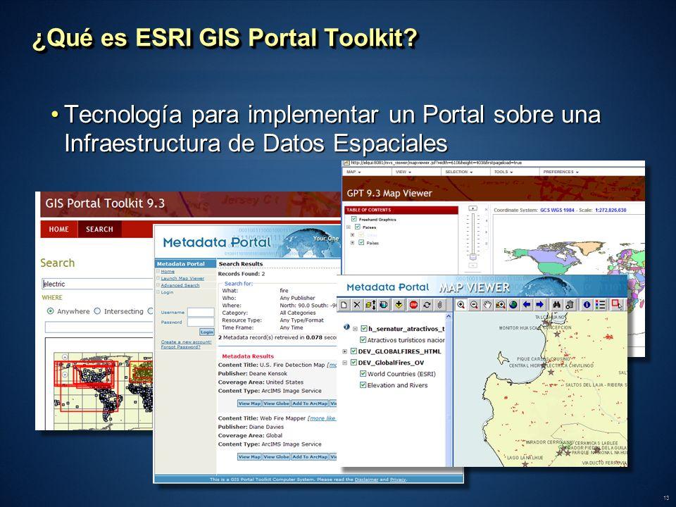 ¿Qué es ESRI GIS Portal Toolkit
