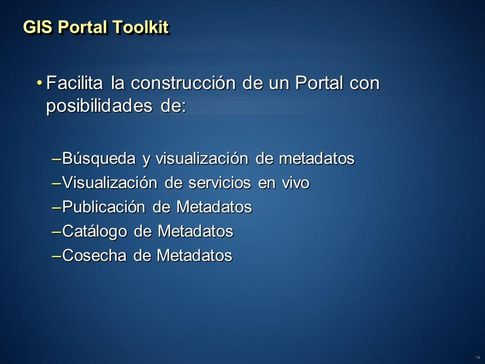 Facilita la construcción de un Portal con posibilidades de: