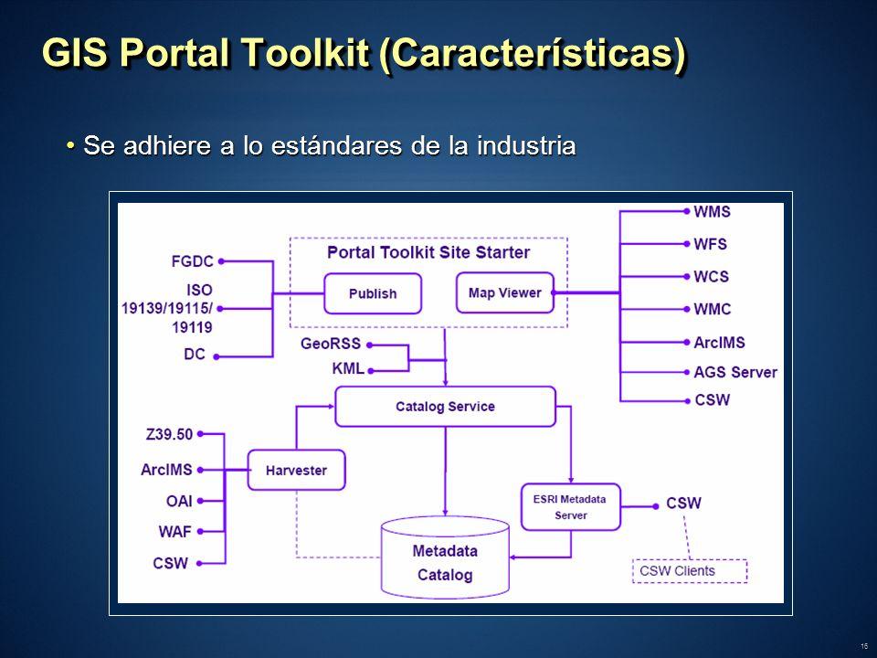 GIS Portal Toolkit (Características)