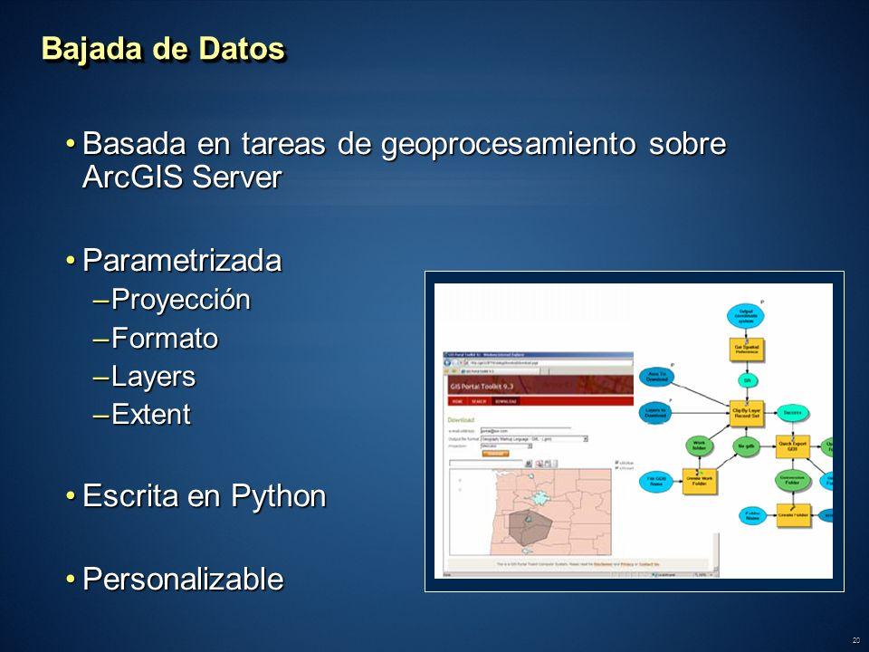 Basada en tareas de geoprocesamiento sobre ArcGIS Server