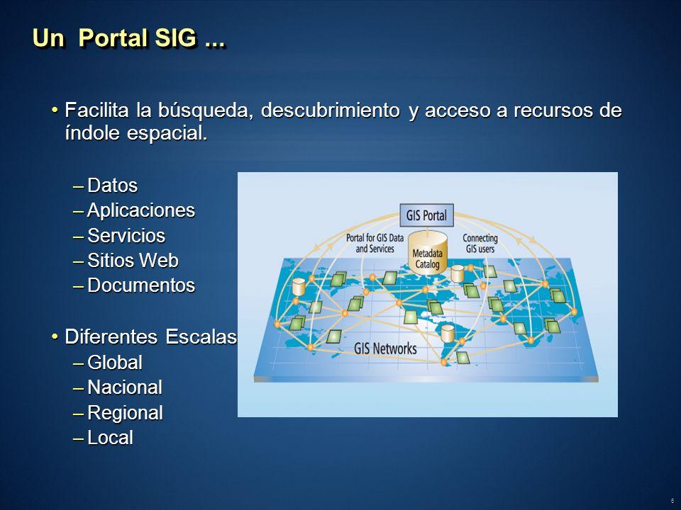 Un Portal SIG ... Facilita la búsqueda, descubrimiento y acceso a recursos de índole espacial. Datos.