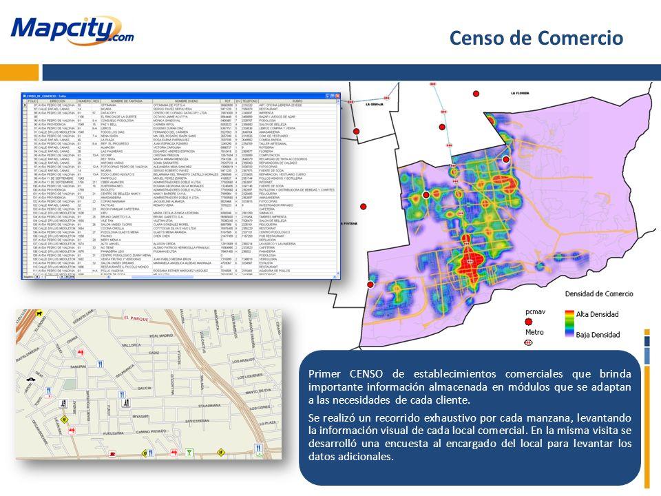 Censo de Comercio