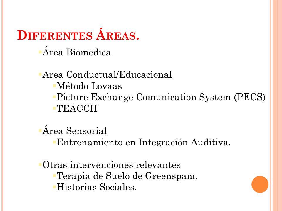 Diferentes Áreas. Área Biomedica Area Conductual/Educacional