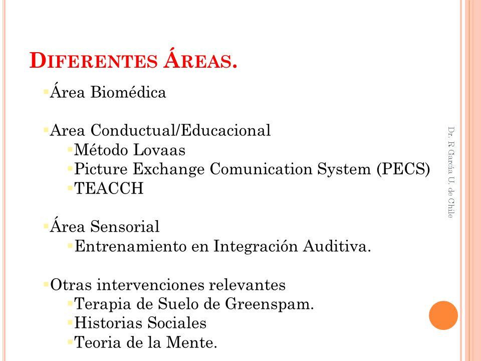 Diferentes Áreas. Área Biomédica Area Conductual/Educacional