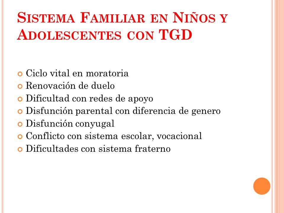 Sistema Familiar en Niños y Adolescentes con TGD