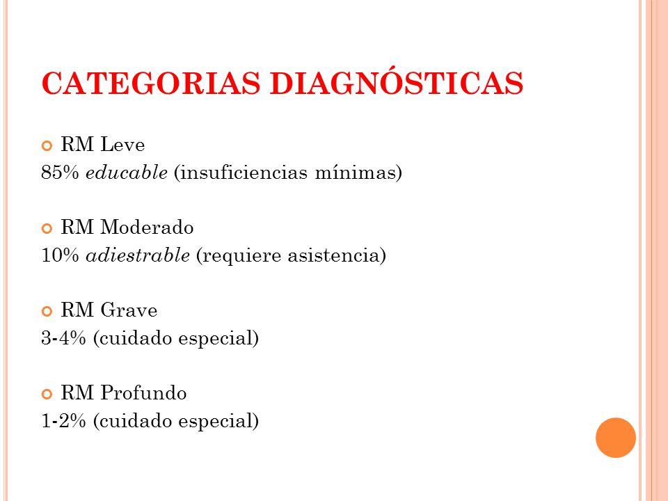 CATEGORIAS DIAGNÓSTICAS