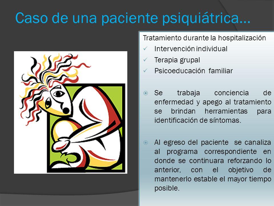 Caso de una paciente psiquiátrica…