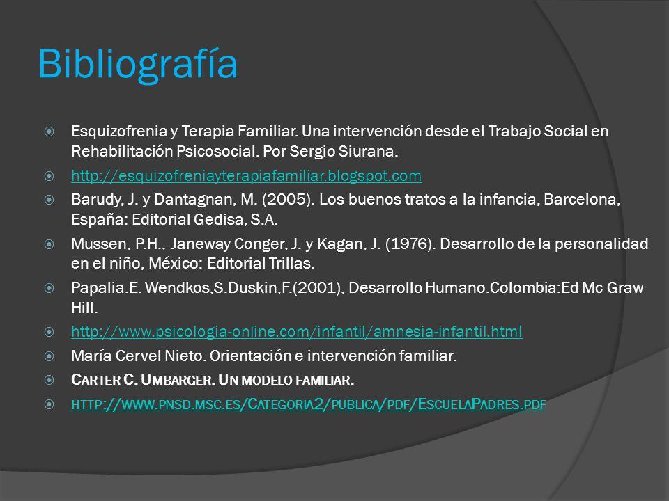 Bibliografía Esquizofrenia y Terapia Familiar. Una intervención desde el Trabajo Social en Rehabilitación Psicosocial. Por Sergio Siurana.