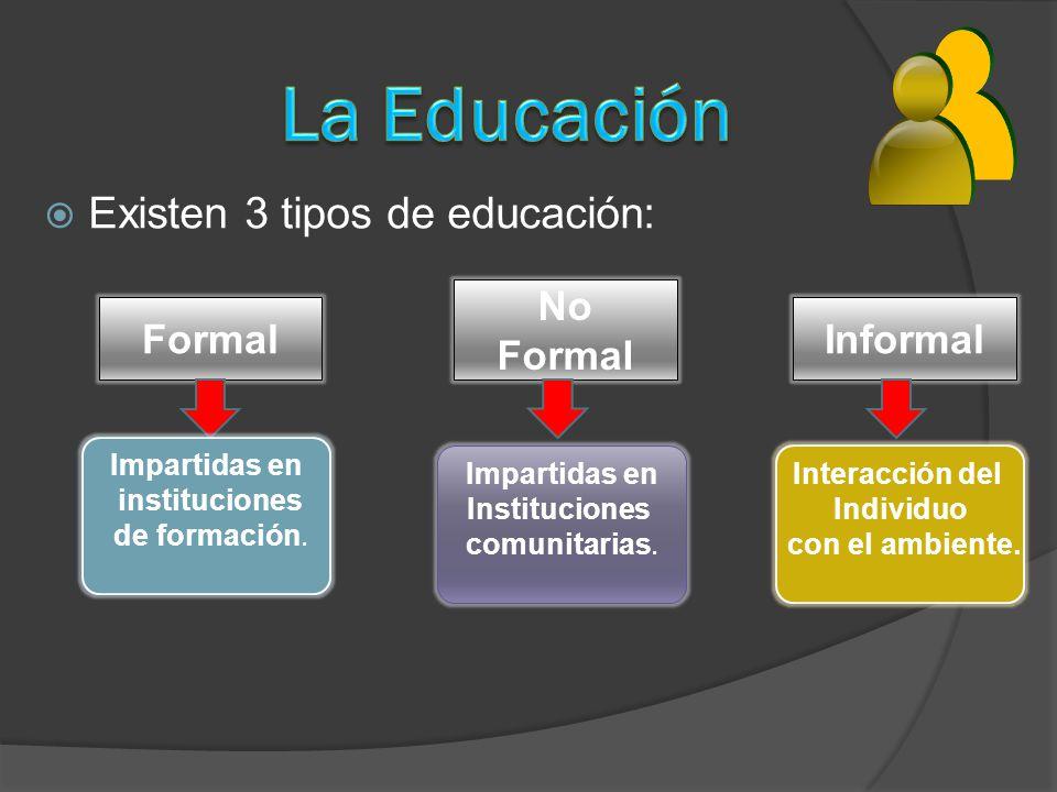 La Educación Existen 3 tipos de educación: No Formal Formal Informal