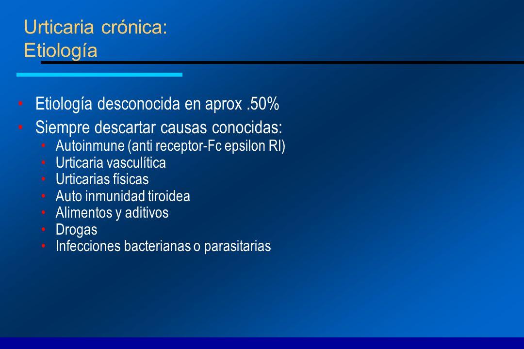 Urticaria crónica: Etiología Etiología desconocida en aprox .50%