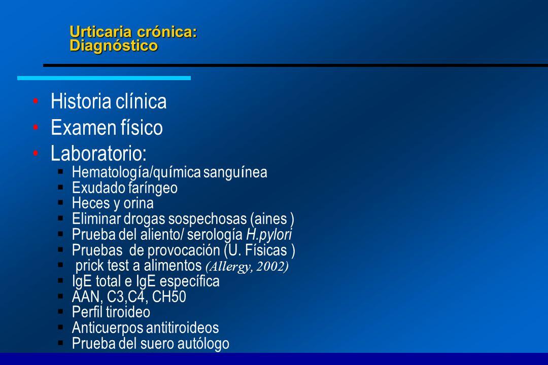 Urticaria crónica: Diagnóstico