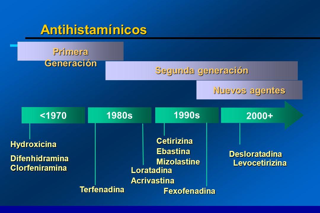 Antihistamínicos Primera Generación Segunda generación Nuevos agentes