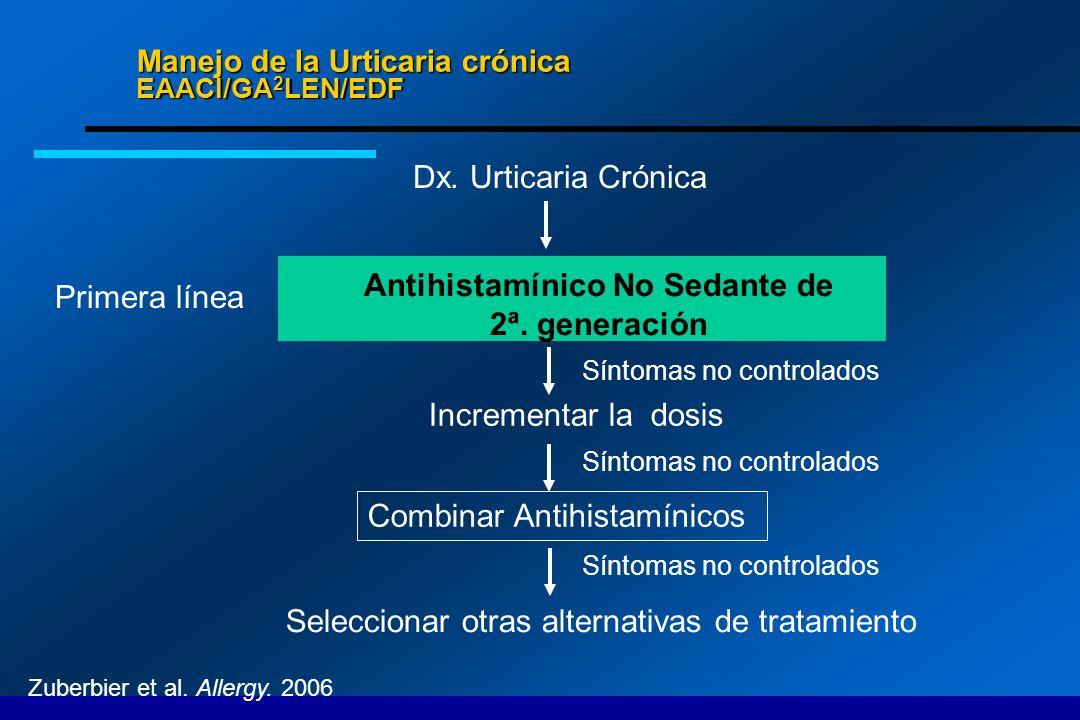 Manejo de la Urticaria crónica EAACI/GA2LEN/EDF