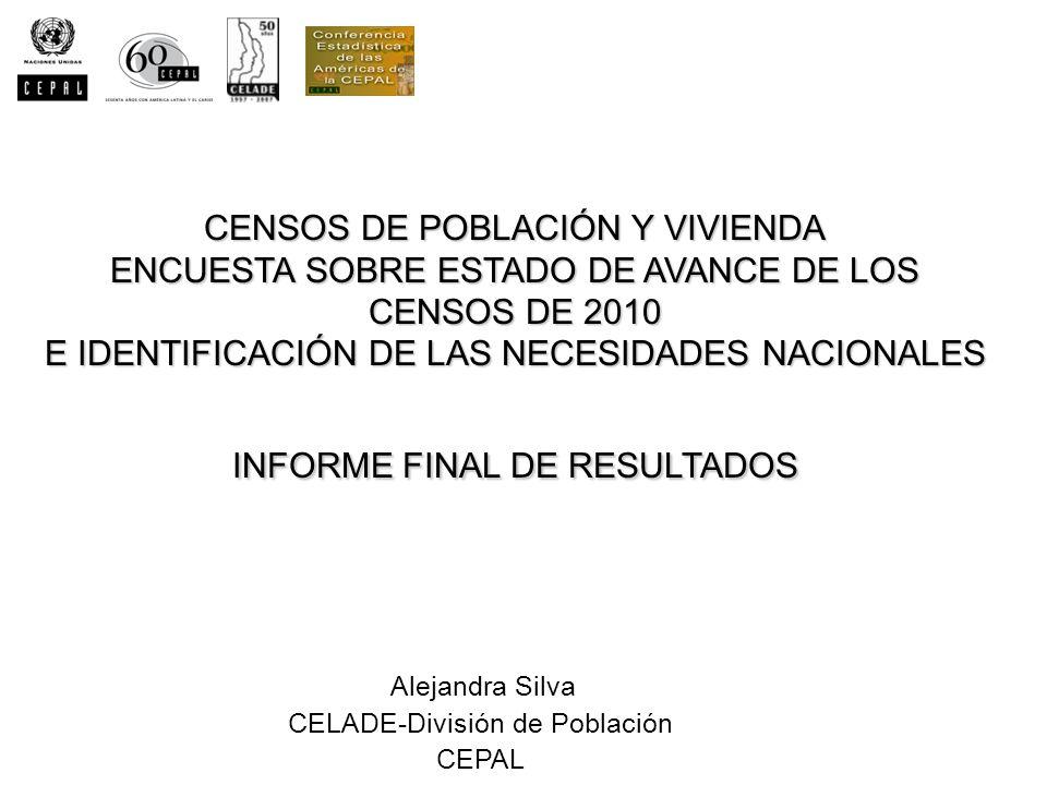 CELADE-División de Población
