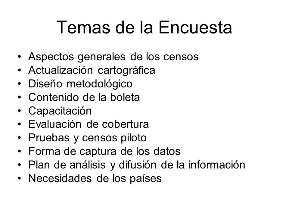 Temas de la Encuesta Aspectos generales de los censos