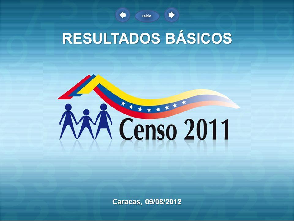 Inicio RESULTADOS BÁSICOS Caracas, 09/08/2012