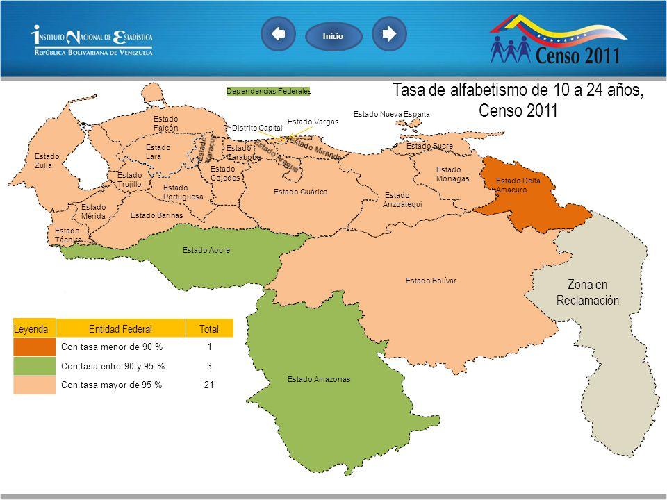 Tasa de alfabetismo de 10 a 24 años, Censo 2011