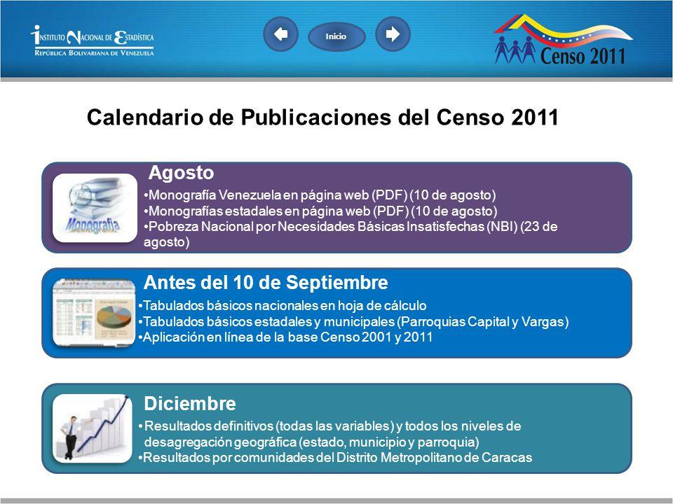 Calendario de Publicaciones del Censo 2011
