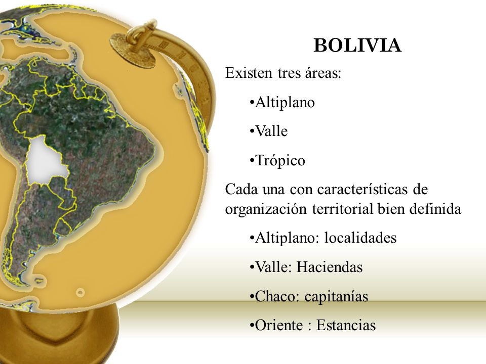 BOLIVIA Existen tres áreas: Altiplano Valle Trópico