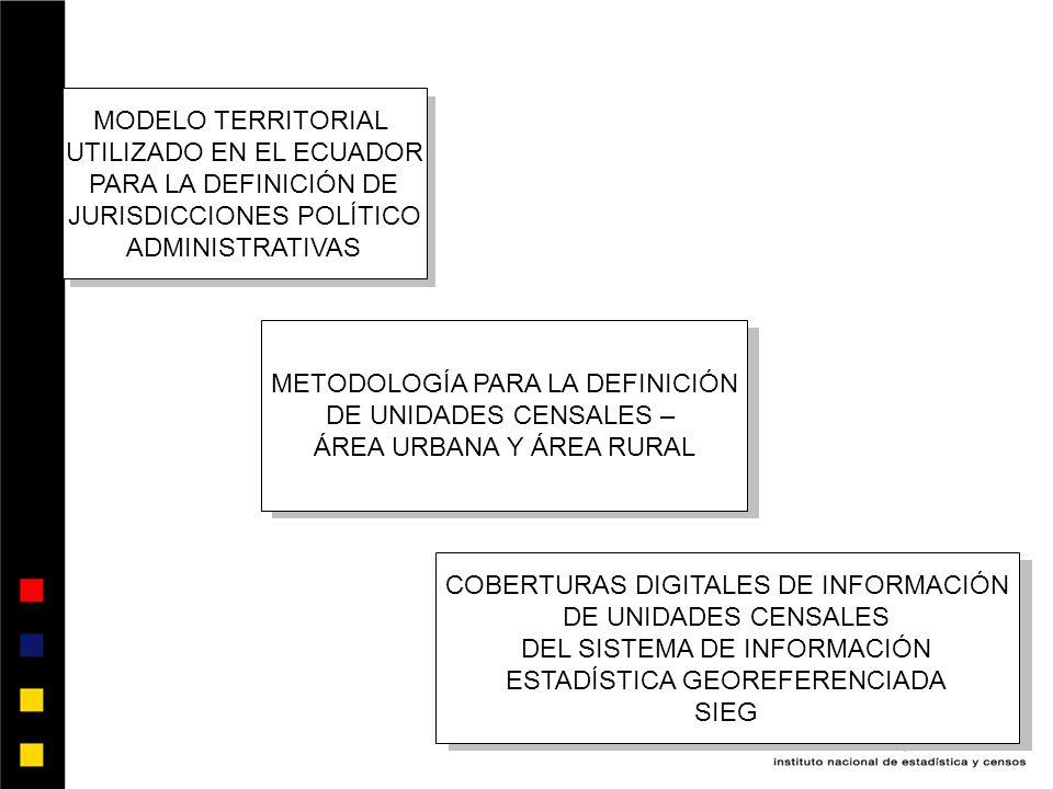 UTILIZADO EN EL ECUADOR PARA LA DEFINICIÓN DE JURISDICCIONES POLÍTICO