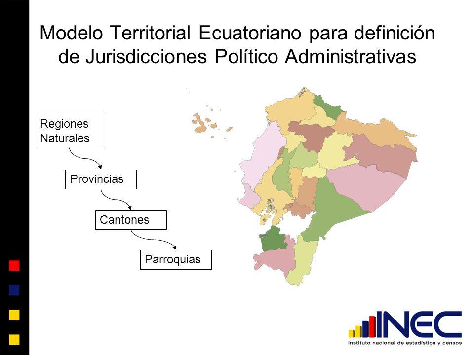 Modelo Territorial Ecuatoriano para definición de Jurisdicciones Político Administrativas