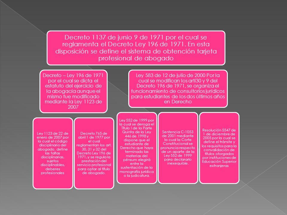 Decreto 1137 de junio 9 de 1971 por el cual se reglamenta el Decreto Ley 196 de 1971. En esta disposición se define el sistema de obtención tarjeta profesional de abogado